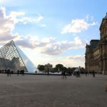 Guide to Art Museums in Paris