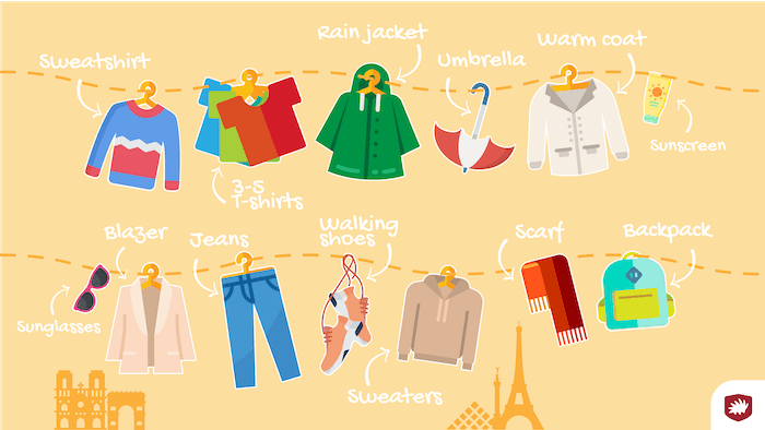 clothes for paris