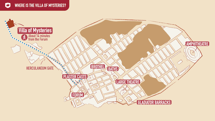 Villa of Mysteries Map